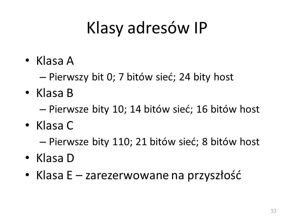 Klasy adresów IP Klasa A Klasa B Klasa C Klasa D