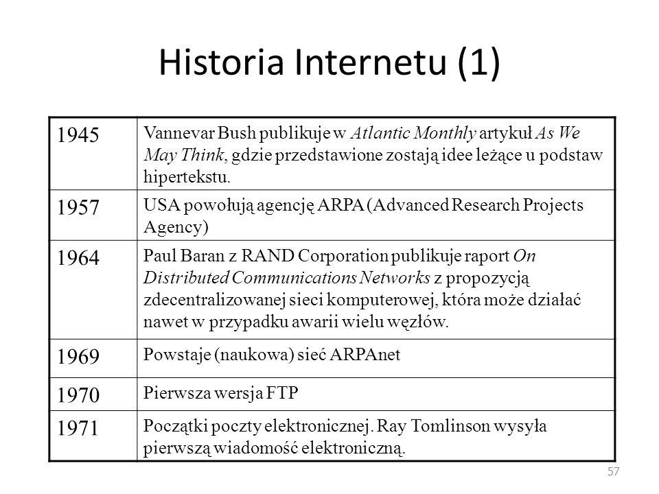 Historia Internetu (1) 1945.