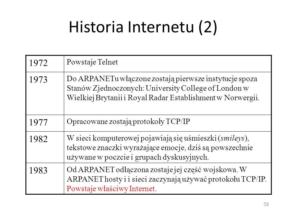 Historia Internetu (2) 1972 1973 1977 1982 1983 Powstaje Telnet