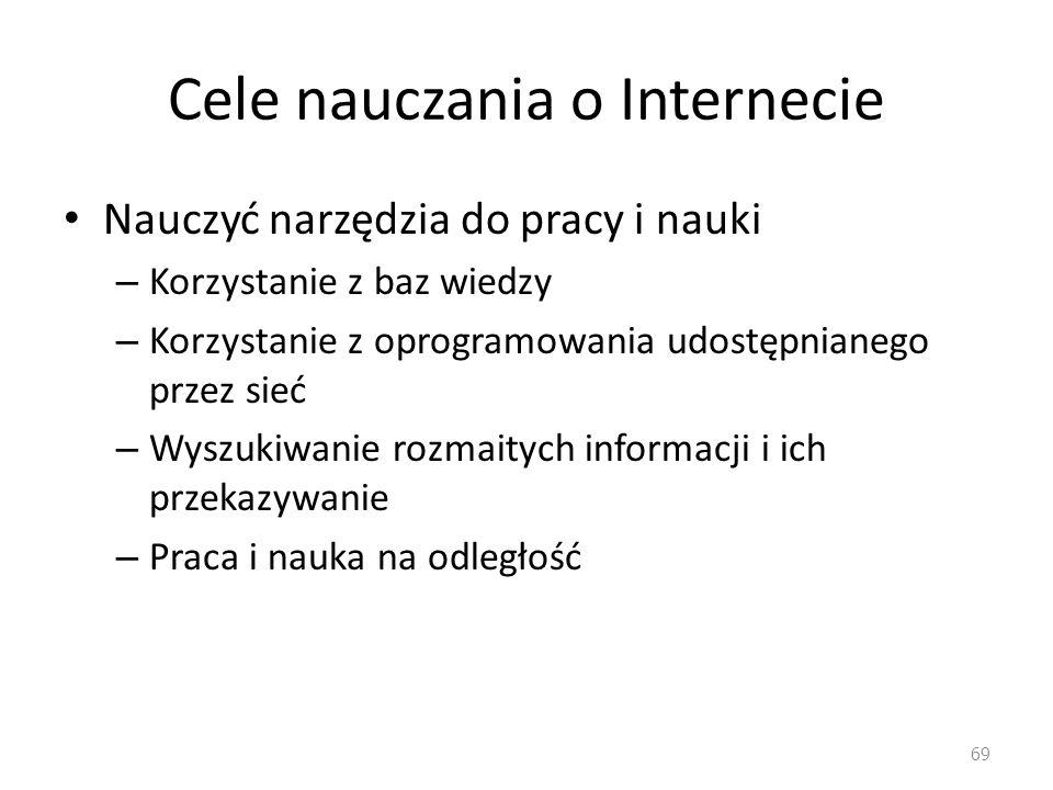 Cele nauczania o Internecie