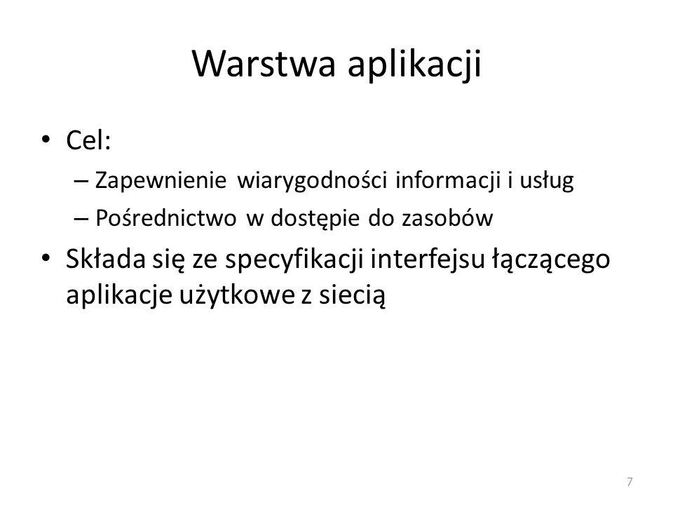 Warstwa aplikacji Cel: