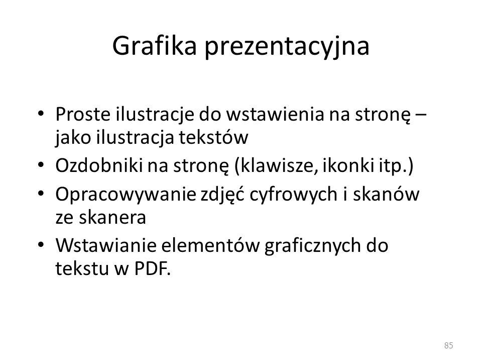 Grafika prezentacyjna