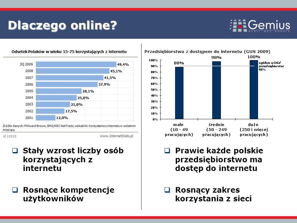 Dlaczego online Stały wzrost liczby osób korzystających z internetu
