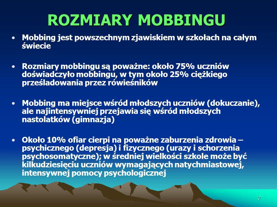 ROZMIARY MOBBINGU Mobbing jest powszechnym zjawiskiem w szkołach na całym świecie.