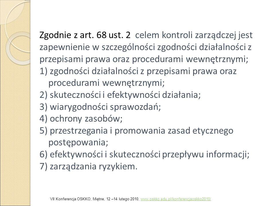 2) skuteczności i efektywności działania; 3) wiarygodności sprawozdań;