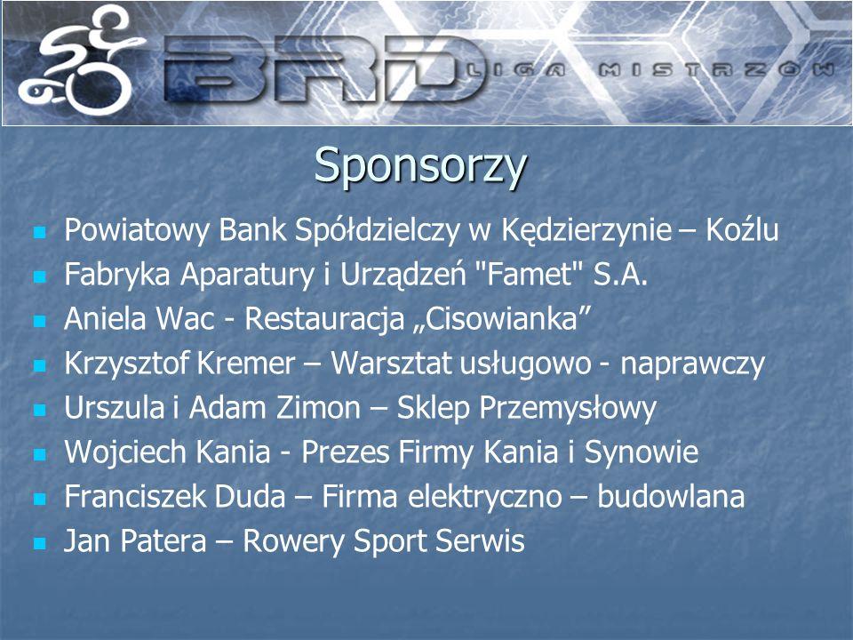 Sponsorzy Powiatowy Bank Spółdzielczy w Kędzierzynie – Koźlu