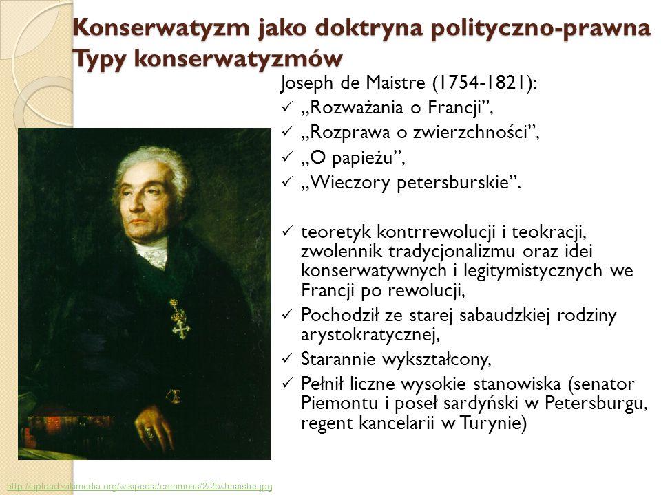 Konserwatyzm jako doktryna polityczno-prawna Typy konserwatyzmów