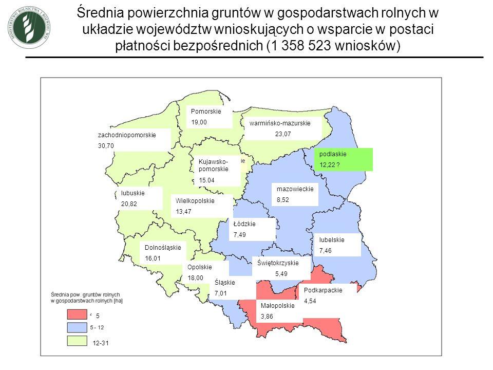 Średnia powierzchnia gruntów w gospodarstwach rolnych w układzie województw wnioskujących o wsparcie w postaci płatności bezpośrednich (1 358 523 wniosków)