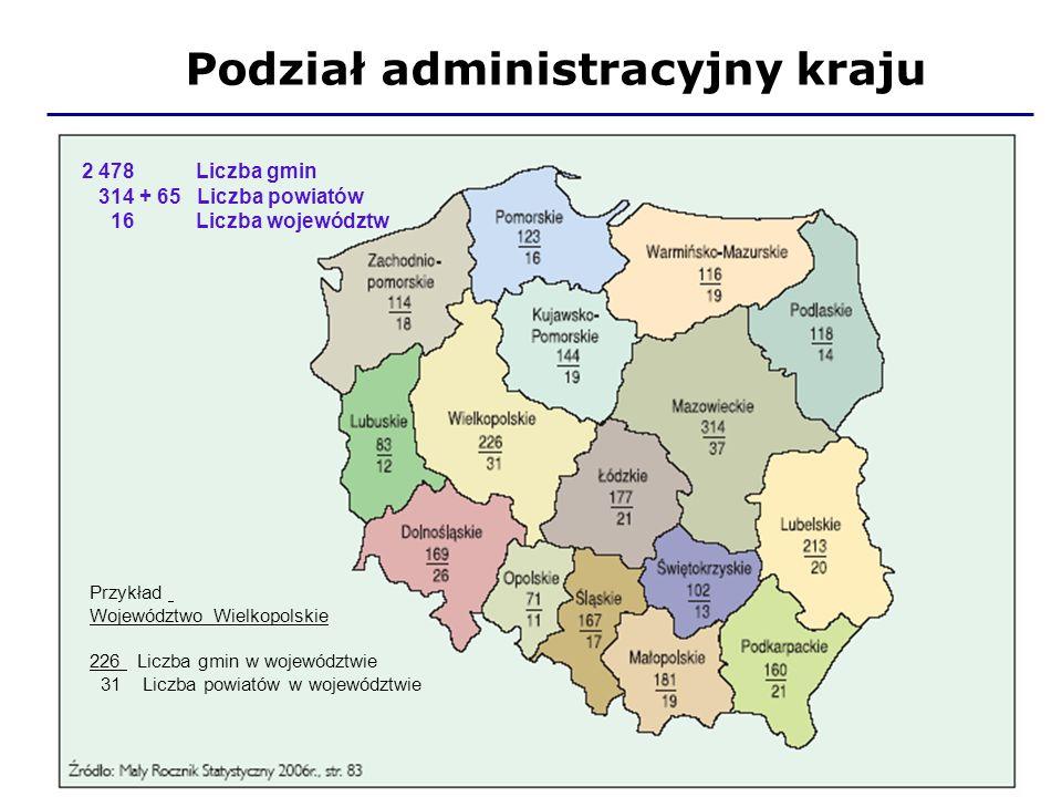 Podział administracyjny kraju