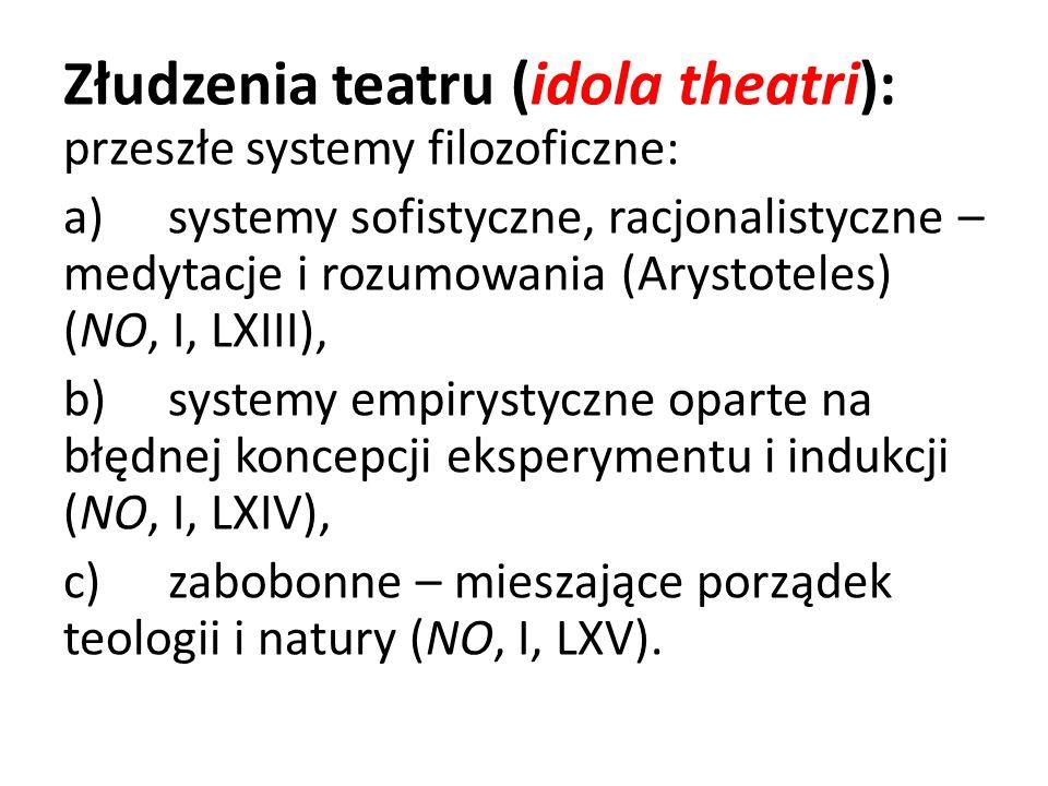 Złudzenia teatru (idola theatri): przeszłe systemy filozoficzne: