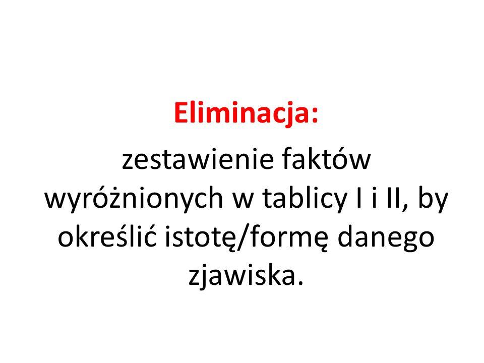 Eliminacja: zestawienie faktów wyróżnionych w tablicy I i II, by określić istotę/formę danego zjawiska.