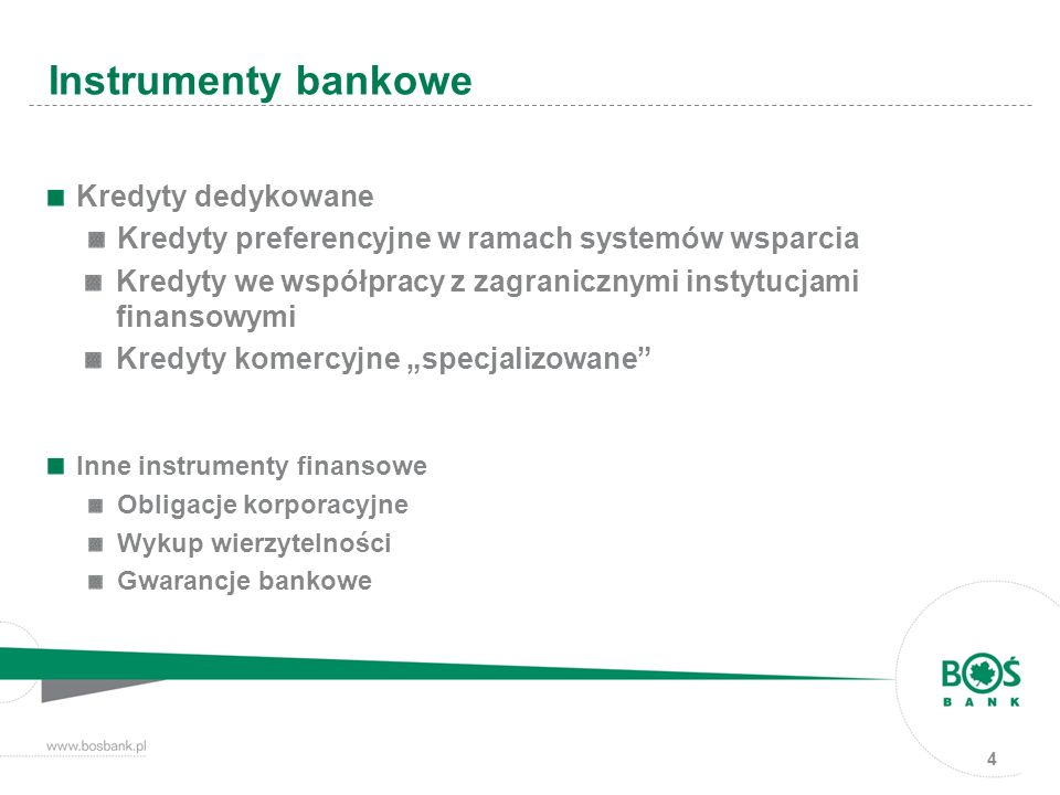 Instrumenty bankowe Kredyty dedykowane