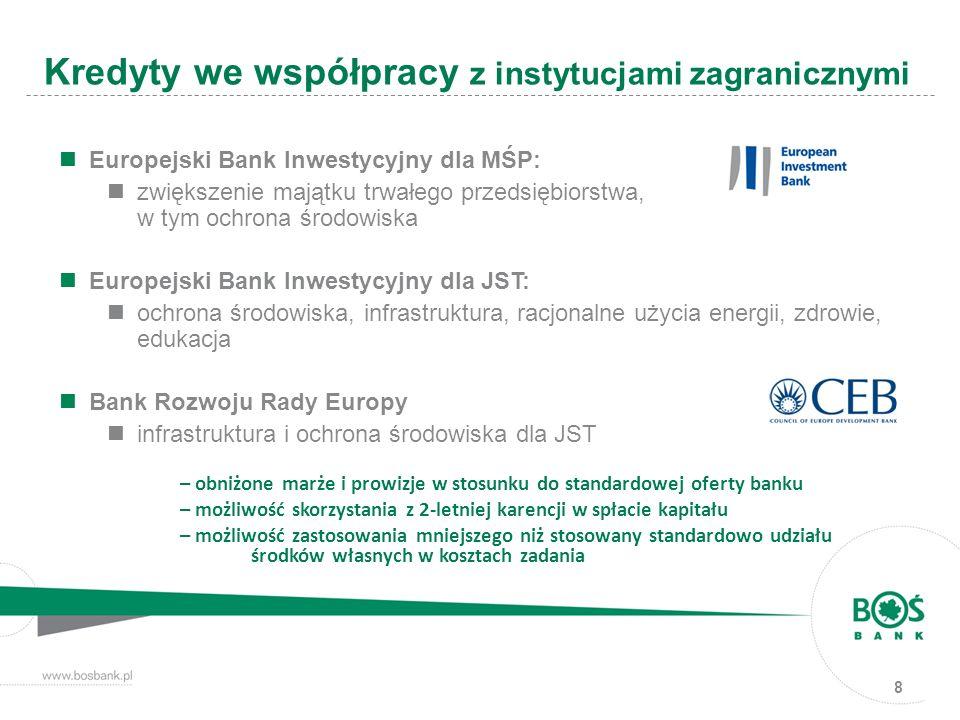 Kredyty we współpracy z instytucjami zagranicznymi