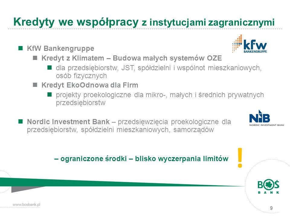 ! Kredyty we współpracy z instytucjami zagranicznymi KfW Bankengruppe