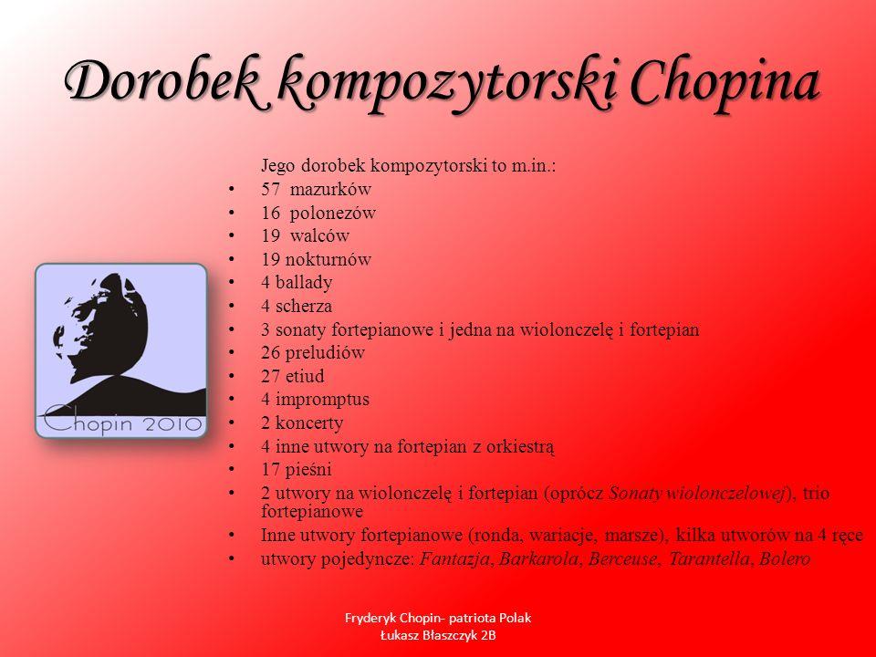 Dorobek kompozytorski Chopina
