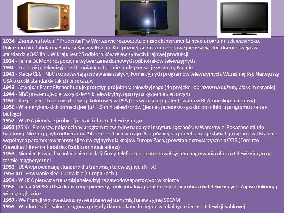 1934 - Z gmachu hotelu Prudential w Warszawie rozpoczęto emisję eksperymentalnego programu telewizyjnego. Pokazano film fabularny Barbara Radziwiłłówna. Rok później zakończono budowę pierwszego toru kamerowego w standardzie 343 linii. W kraju jest 25 odbiorników telewizyjnych krajowej produkcji