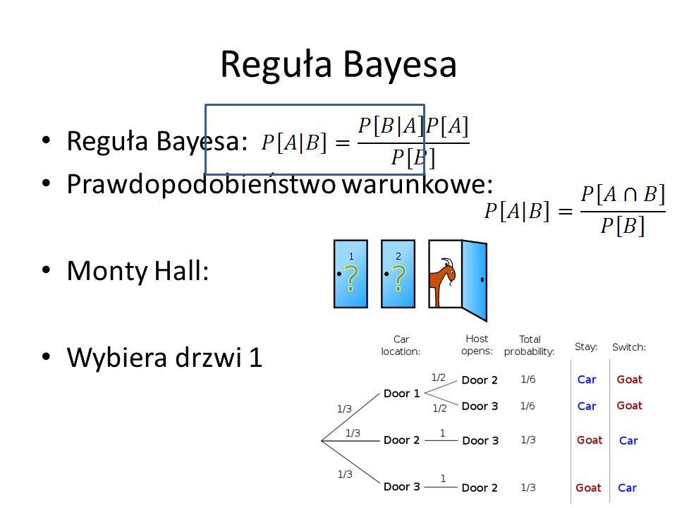 Reguła Bayesa Reguła Bayesa: Prawdopodobieństwo warunkowe: Monty Hall: