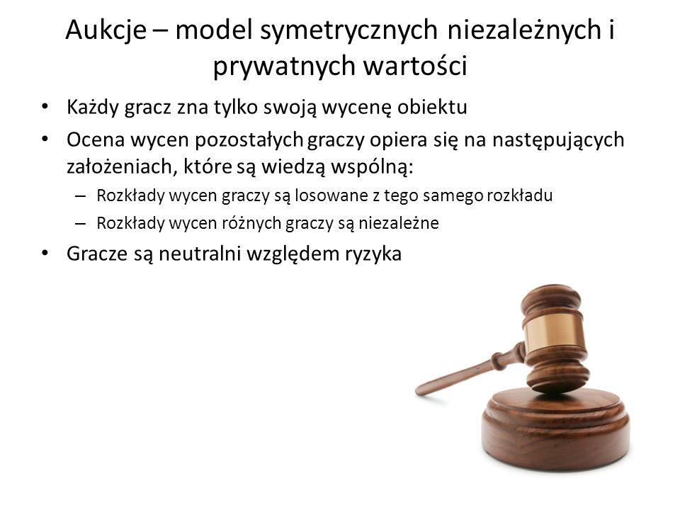 Aukcje – model symetrycznych niezależnych i prywatnych wartości
