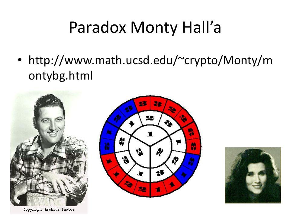 Paradox Monty Hall'a http://www.math.ucsd.edu/~crypto/Monty/montybg.html