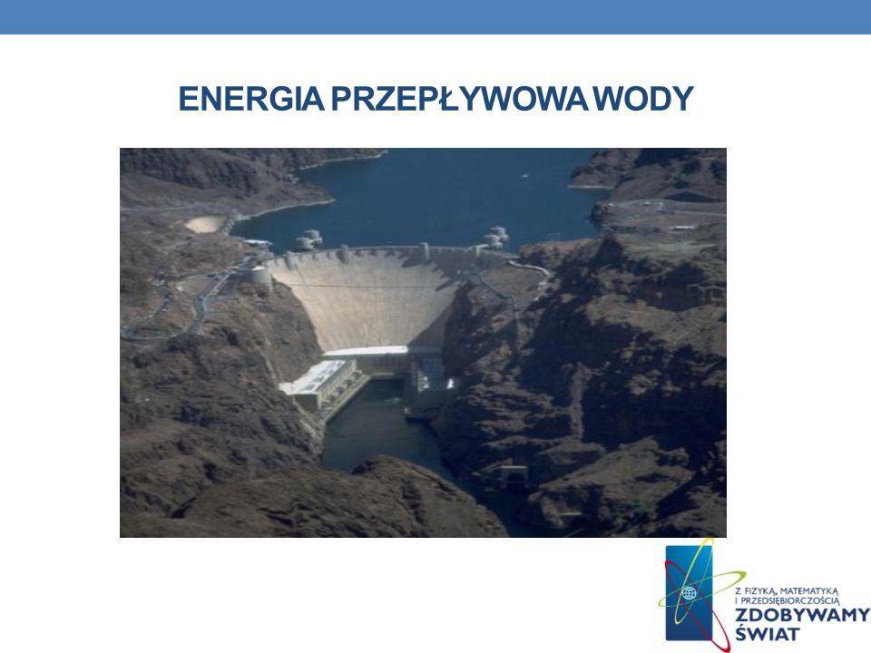 Energia przepływowa wody