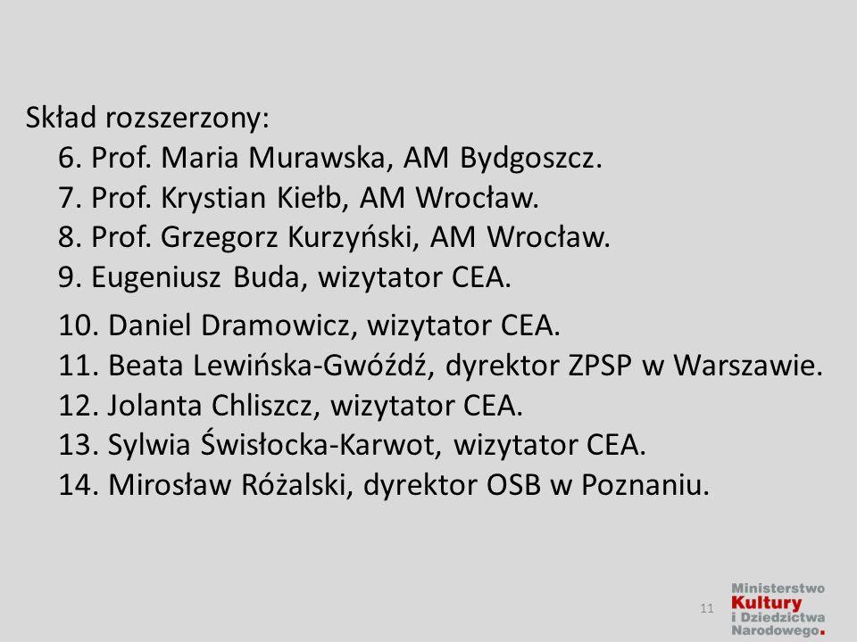 Skład rozszerzony: 6. Prof. Maria Murawska, AM Bydgoszcz. 7. Prof