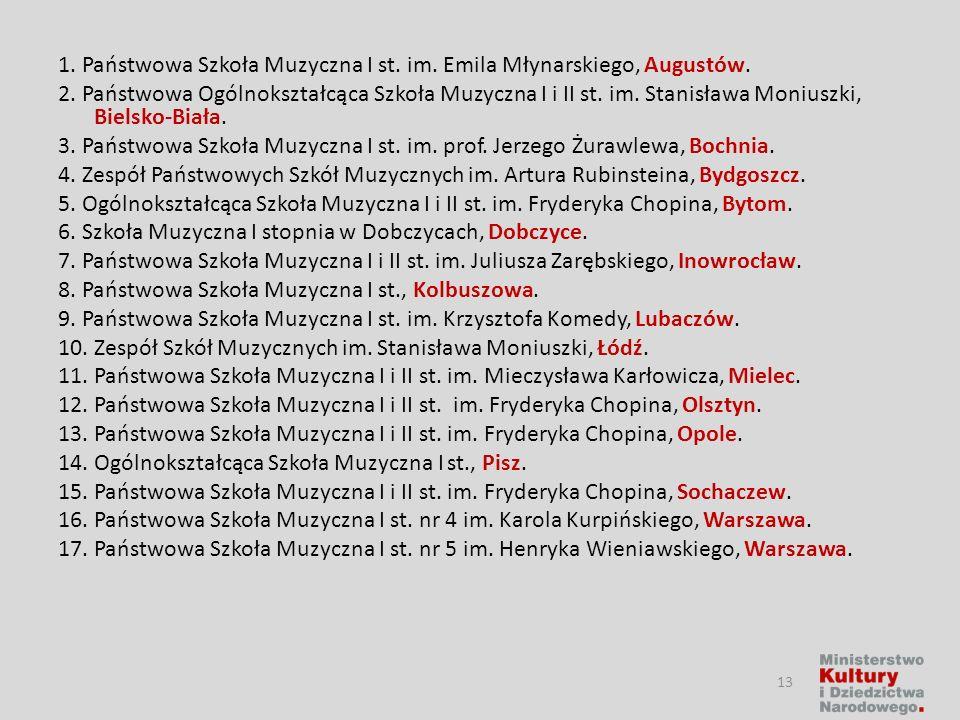 1. Państwowa Szkoła Muzyczna I st. im. Emila Młynarskiego, Augustów.