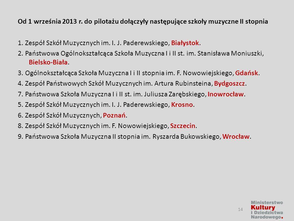 Od 1 września 2013 r. do pilotażu dołączyły następujące szkoły muzyczne II stopnia