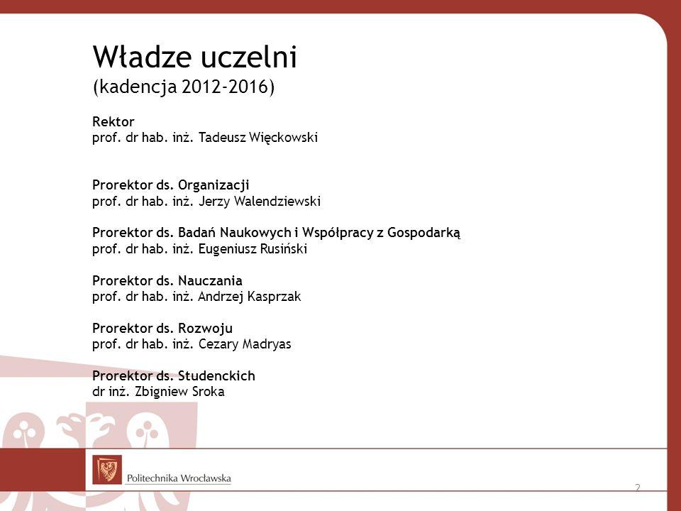 Władze uczelni (kadencja 2012-2016)