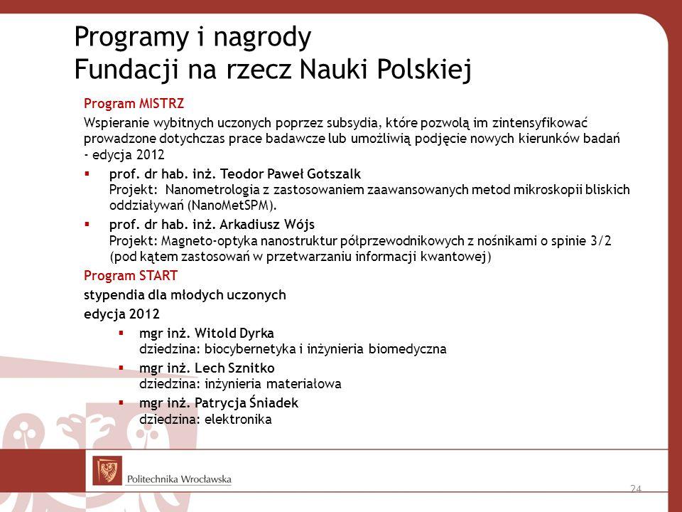 Programy i nagrody Fundacji na rzecz Nauki Polskiej