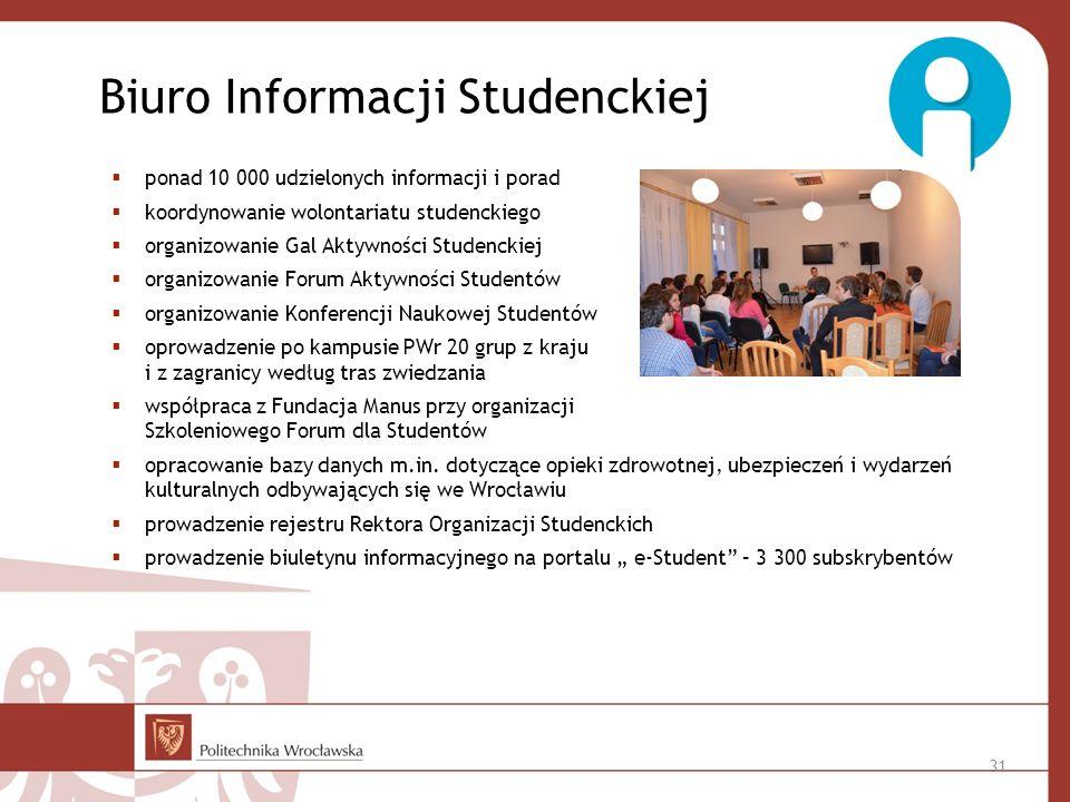 Biuro Informacji Studenckiej