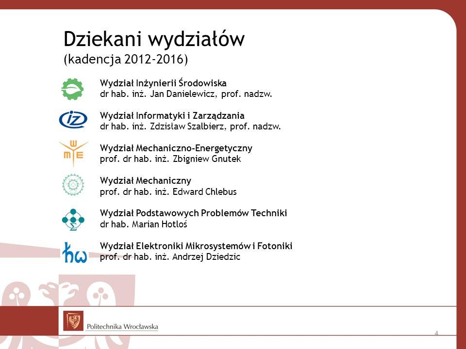 Dziekani wydziałów (kadencja 2012-2016)