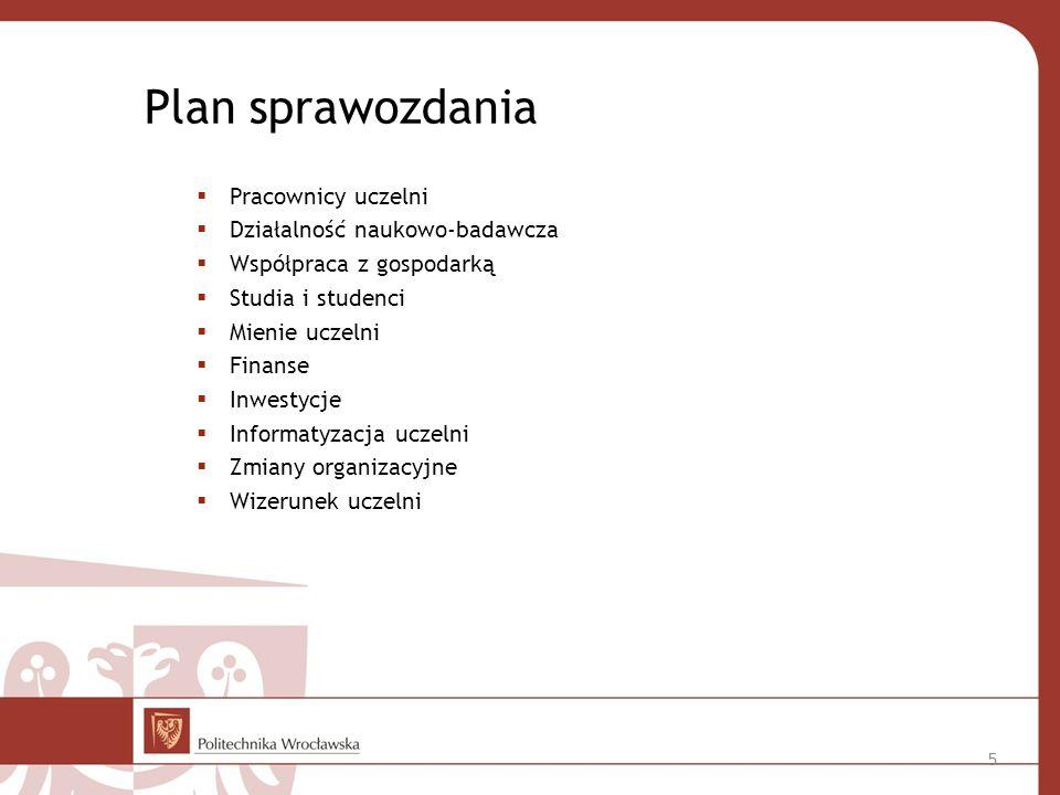 Plan sprawozdania Pracownicy uczelni Działalność naukowo-badawcza