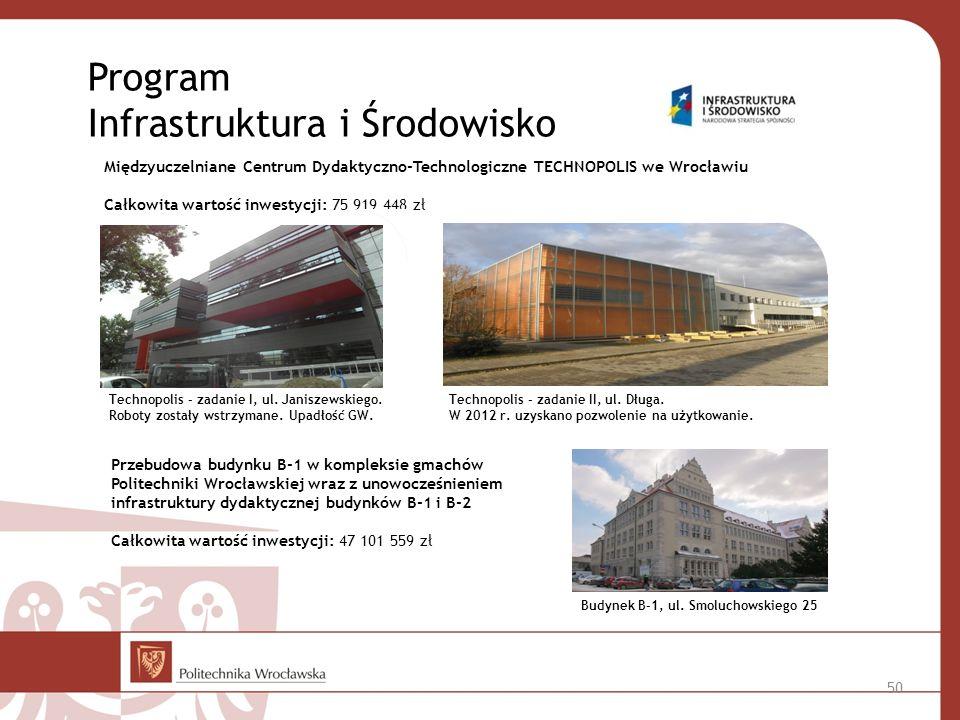 Program Infrastruktura i Środowisko
