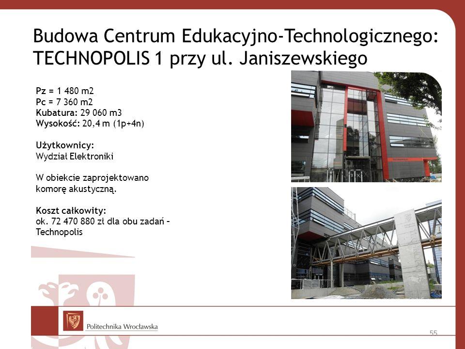 Budowa Centrum Edukacyjno-Technologicznego: TECHNOPOLIS 1 przy ul