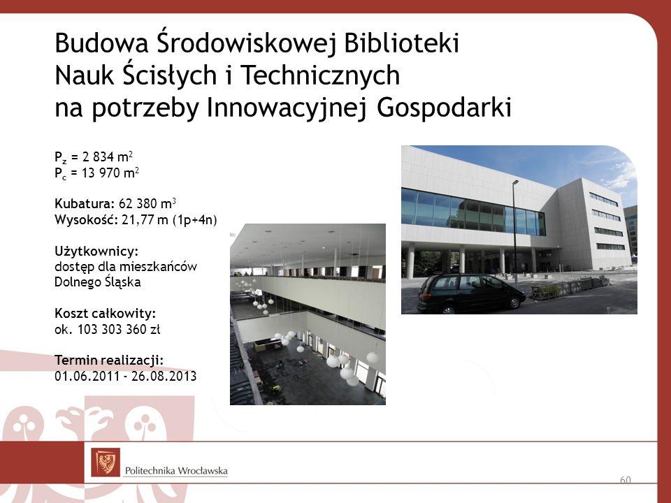 Budowa Środowiskowej Biblioteki Nauk Ścisłych i Technicznych na potrzeby Innowacyjnej Gospodarki