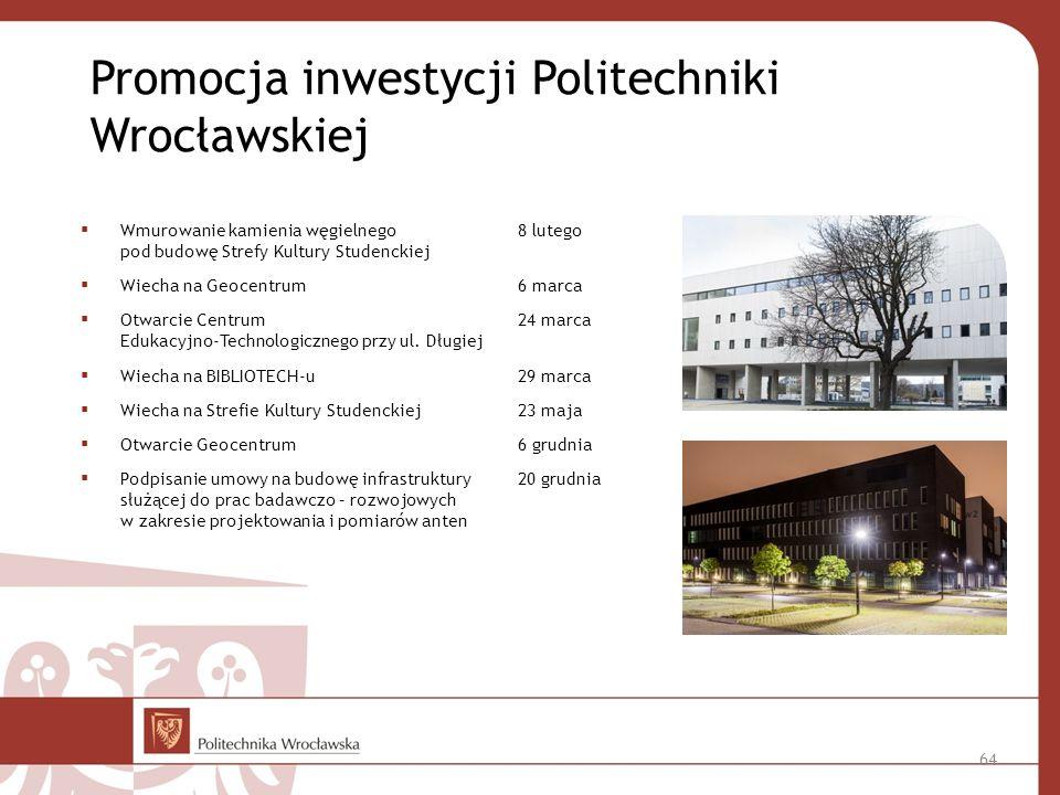 Promocja inwestycji Politechniki Wrocławskiej