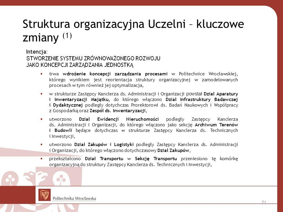 Struktura organizacyjna Uczelni – kluczowe zmiany (1)