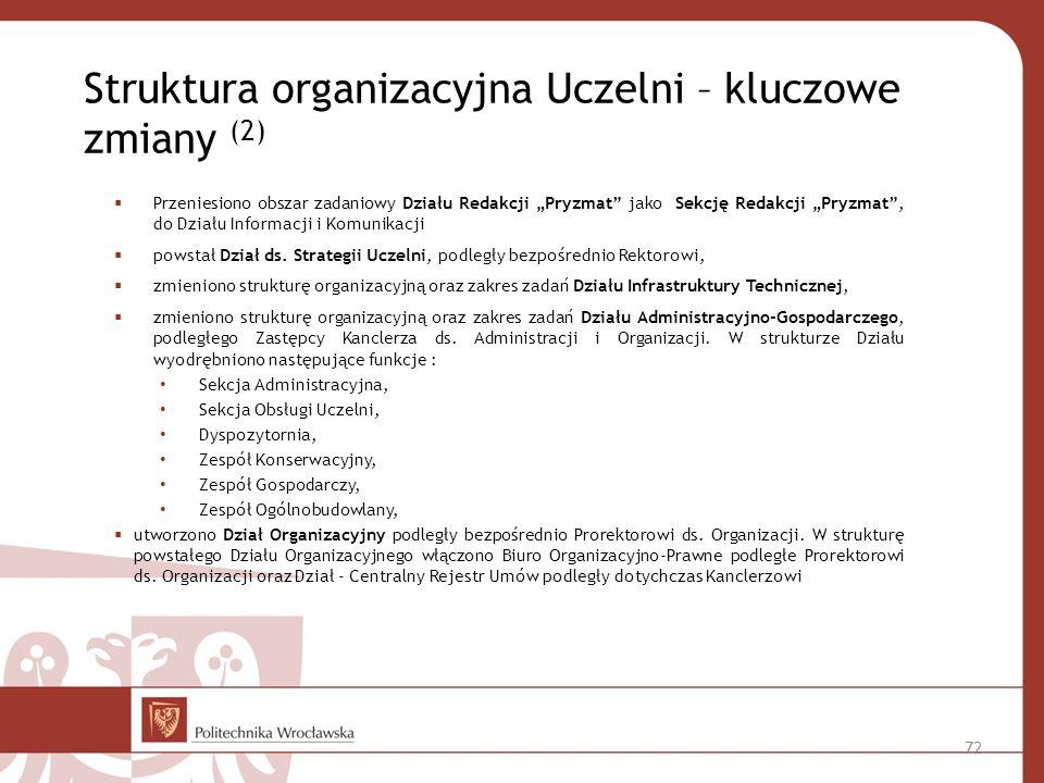 Struktura organizacyjna Uczelni – kluczowe zmiany (2)