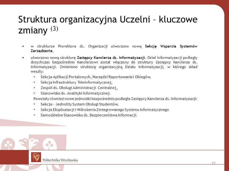 Struktura organizacyjna Uczelni – kluczowe zmiany (3)