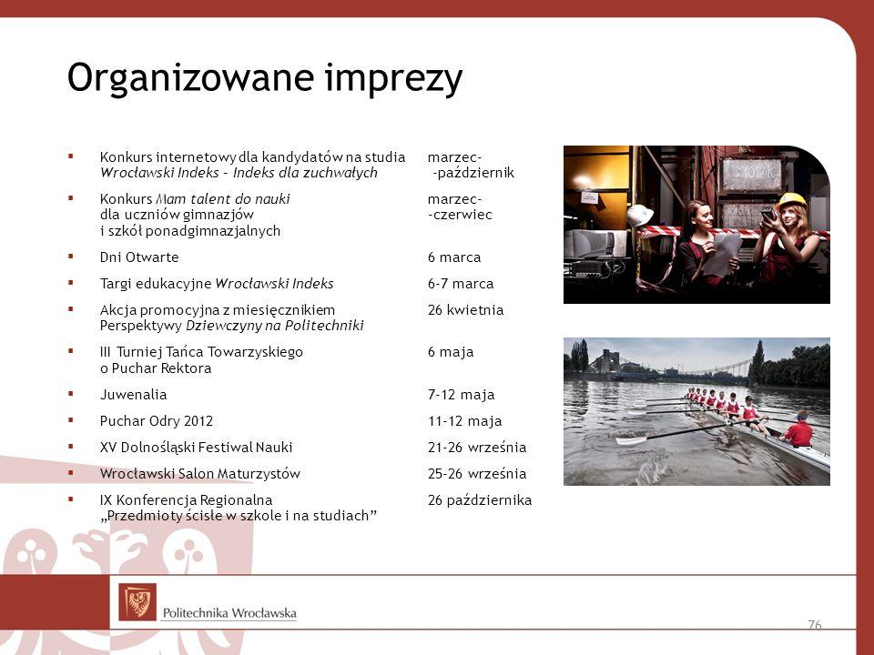 Organizowane imprezy Konkurs internetowy dla kandydatów na studia marzec- Wrocławski Indeks – Indeks dla zuchwałych -październik.