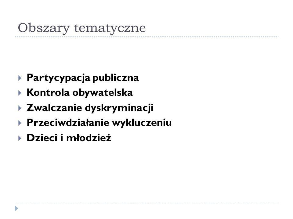 Obszary tematyczne Partycypacja publiczna Kontrola obywatelska