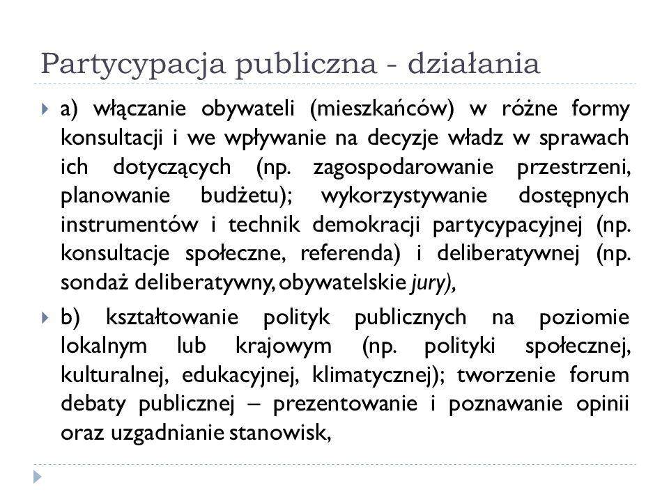 Partycypacja publiczna - działania