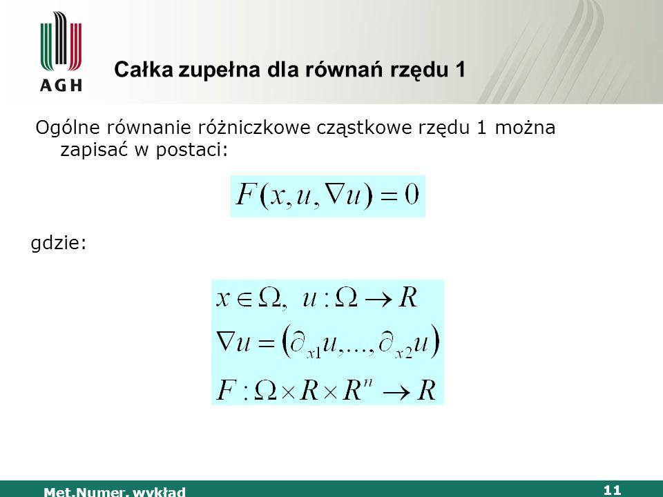 Całka zupełna dla równań rzędu 1