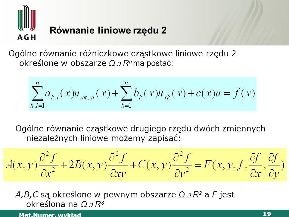 Równanie liniowe rzędu 2
