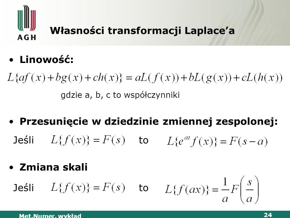 Własności transformacji Laplace'a
