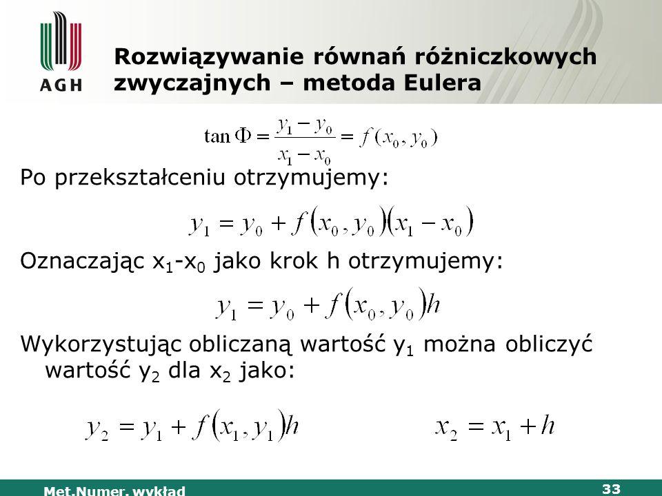 Rozwiązywanie równań różniczkowych zwyczajnych – metoda Eulera