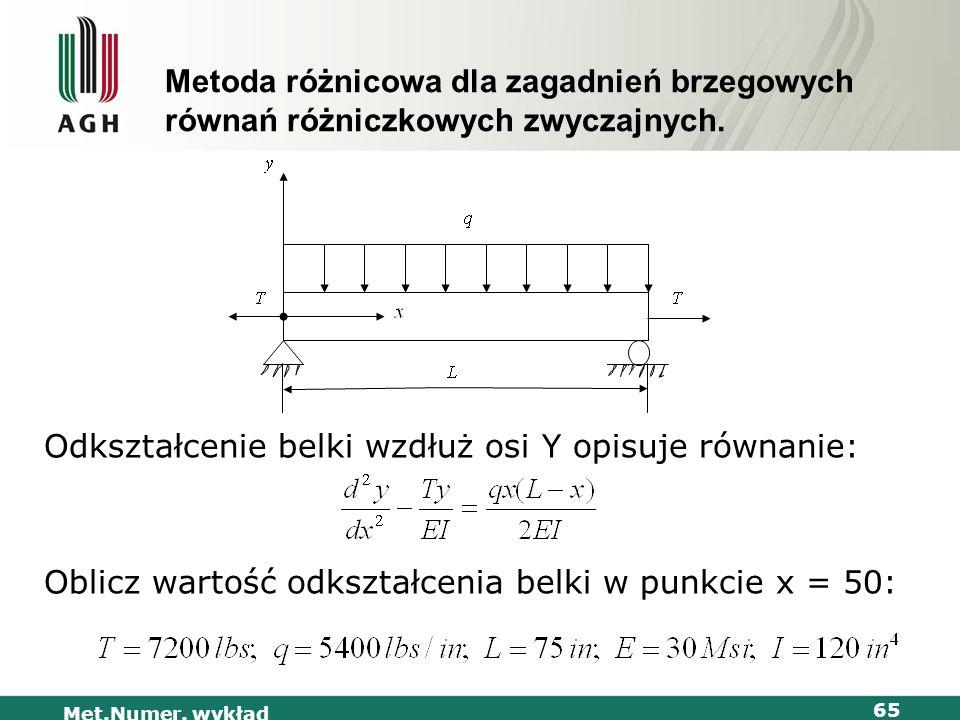 Odkształcenie belki wzdłuż osi Y opisuje równanie: