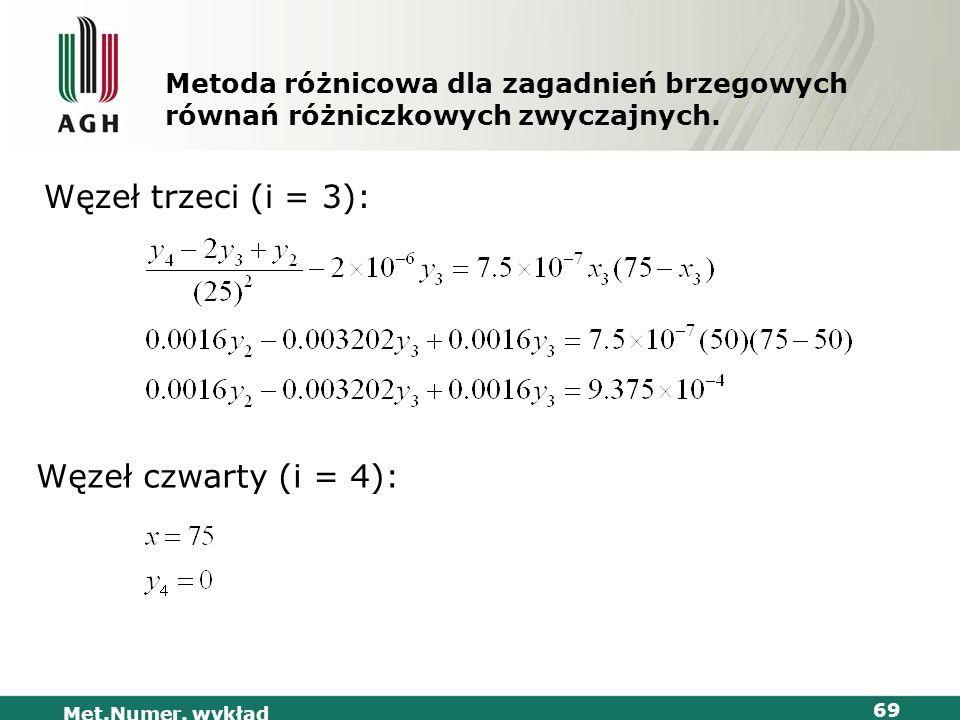 Węzeł trzeci (i = 3): Węzeł czwarty (i = 4):