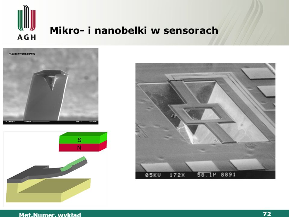 Mikro- i nanobelki w sensorach