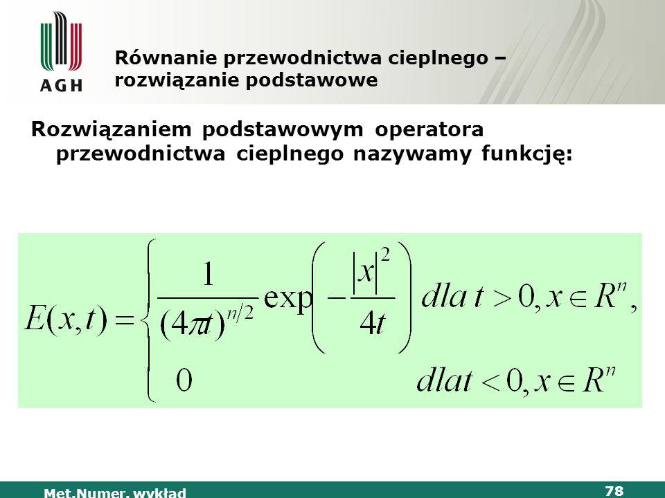 Równanie przewodnictwa cieplnego – rozwiązanie podstawowe